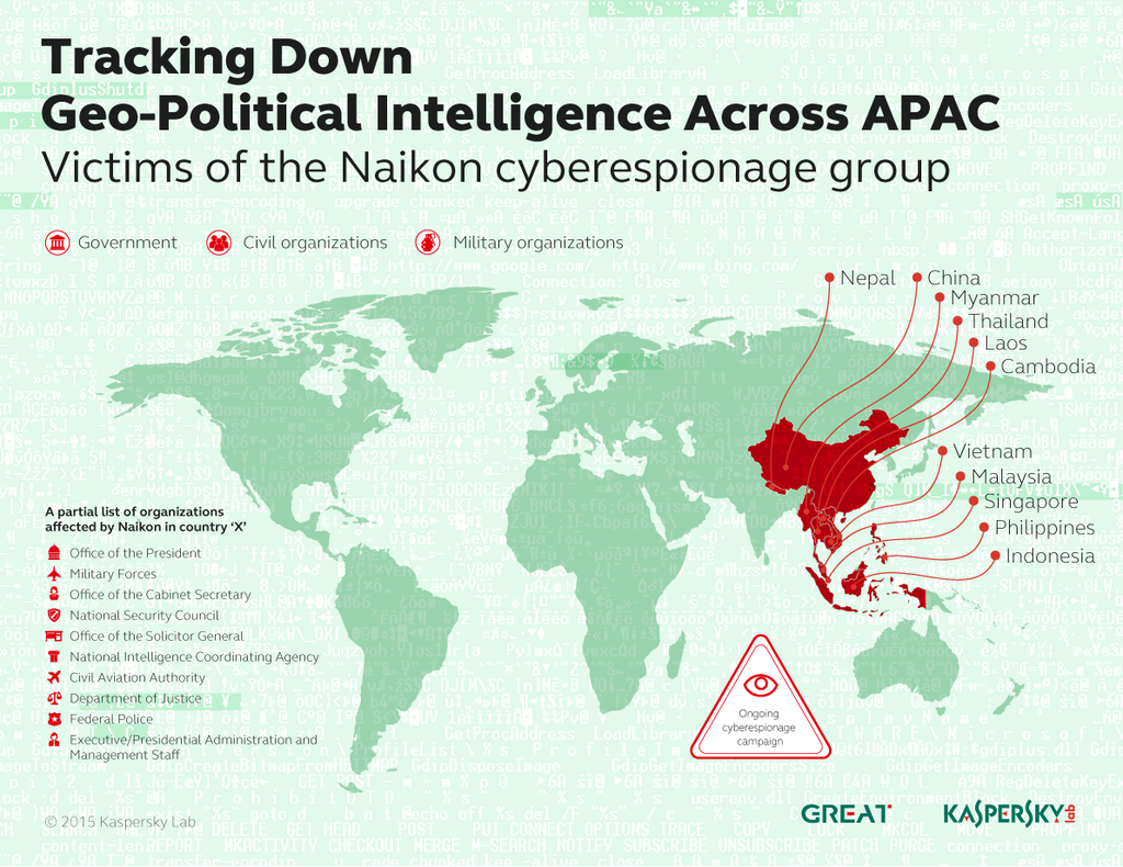 Infographic: Tracking Down Geo-Political Intelligence Across APAC