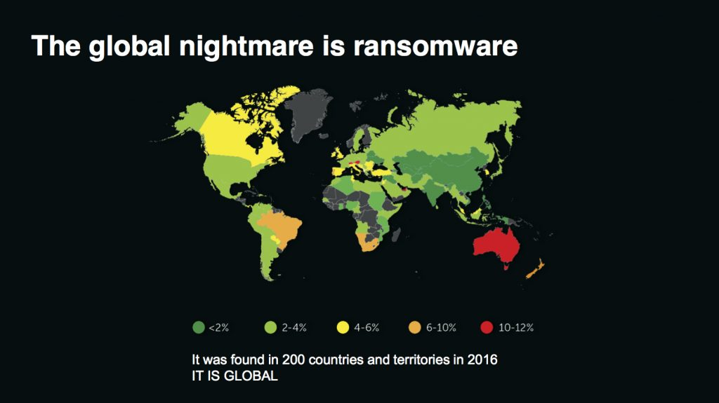 Ransonware was found in 200 countries and territories in 2016