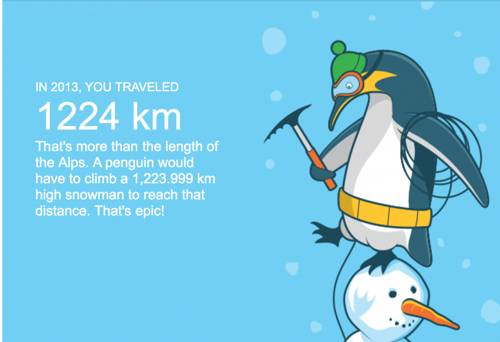 1,224km from July to December 2013